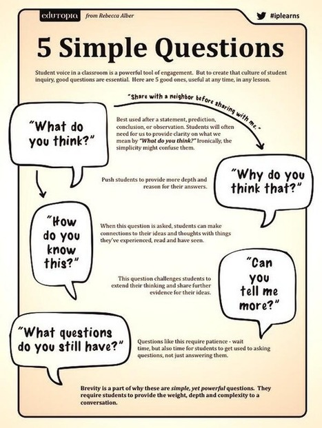 5 Simple Questions To Encourage Student Voice | The Curious Creative | Education | Scoop.it