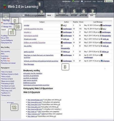 Wikis | TEFL & Ed Tech | Scoop.it
