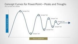 SlideModel.com: PowerPoint Templates & Slide Designs for Presentations | Techno | Scoop.it