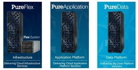 IBM forges Power7+ PureApplication appliance - Register | IBM Systems and Technology | Scoop.it