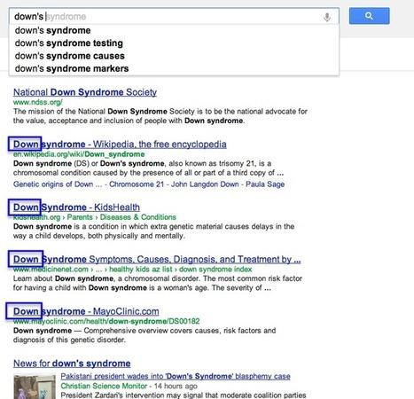 Seventeen Ways To Improve Your Blog - Case Study | Online Marketing Resources | Scoop.it