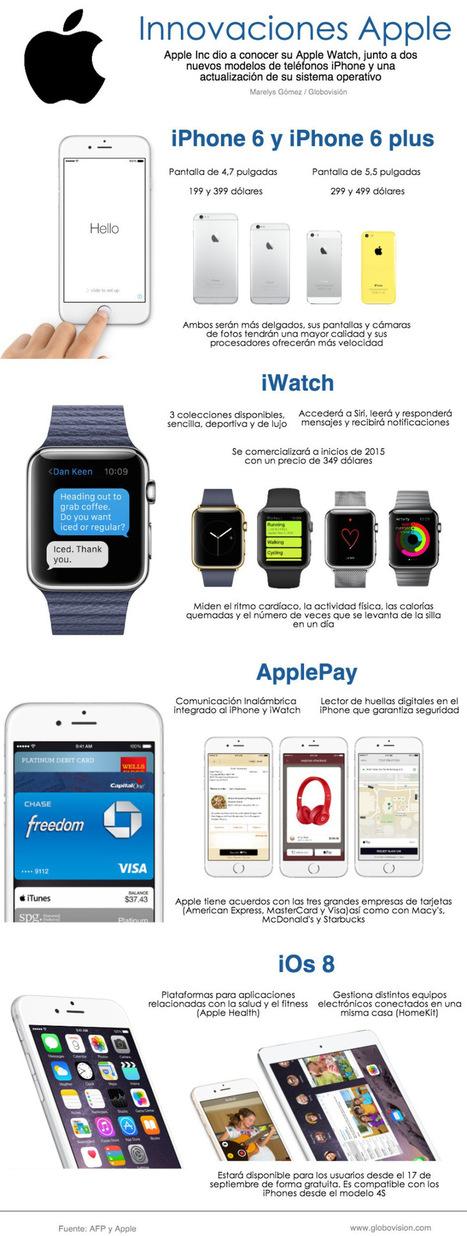 Lo nuevo de Apple #infografia #infographic #apple | Representación gráfica con infografías | Scoop.it