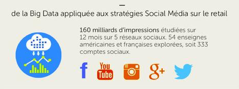 Facebook, Twitter, Instagram,.. : ce que le retail français doit retenir des Américains [Infographie]   SOCIAL TO STORE (from online community to offline sales)   Scoop.it