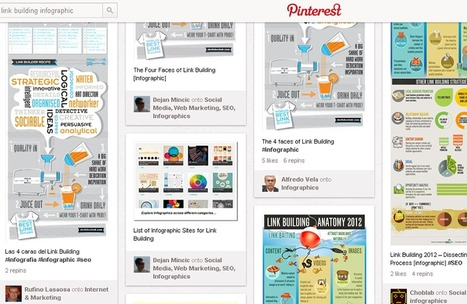 Getting More Traffic And Links With Pinterest | Online-Communities | Scoop.it