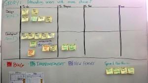 5 herramientas Android para trabajar con Scrum | AISW | Scoop.it