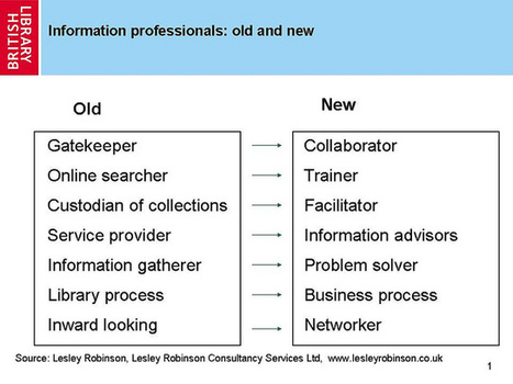Information Professionals: old & new by Lesley Robinson | The Information Professional | Scoop.it
