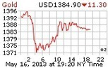 Silver and Gold Prices: Fiat Money Will Lose Against Silver and Gold   GOLD On The Move   Scoop.it