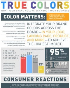Why are Brand Colors so Important? - Branding Magazine | Marketing and Digital Communication | Scoop.it