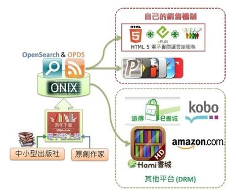 台湾がOPDSでやろうとしていること « マガジン航[kɔː]   Taiwan Hacks   Scoop.it