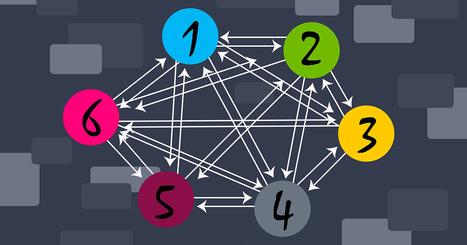 Connaissez-vous toute les stratégies de netlinking en référencement ?   référencement   Scoop.it