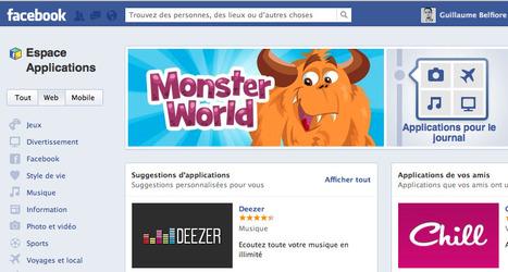 Facebook détaille sa communauté de joueurs, et drague les développeurs | E-commerce + eCRM + video game + social = game-commerce | Scoop.it