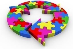 Content Management Essentials: Strategy and Reuse   Strategic management   Scoop.it
