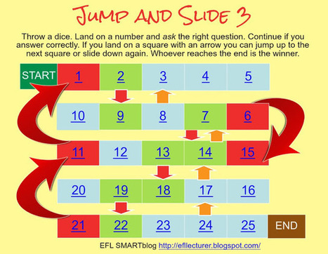 The EFL SMARTblog: Jump and Slide 3 (Quiz Game - Pre-Int) | TeachingEnglish | Scoop.it