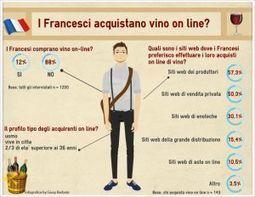 I francesi e il vino: sempre più informati da smartphone e tablets. Facebook meglio di Twitter | Comunikafood | Scoop.it