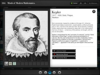 A Thousand Years of Math History in a New App | Entrepreneurship, Innovation | Scoop.it