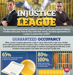 Private Prisons: The Injustice League - Online Paralegal Programs | Infographics | Scoop.it
