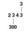 1º de ESO/Sistemas de numeración | Web 2.0 y sus aplicaciones | Scoop.it