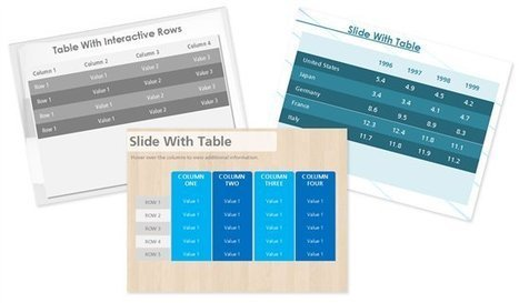 Here's A Simple Way To Add Interactivity To E-Learning: Interactive Tables - E-Learning Heroes | Educational Technologies | Scoop.it