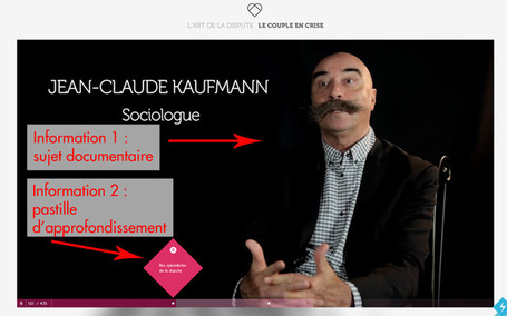 Théorie du flow et webdocumentaires | The Pixel Hunt | Le Elearning | Scoop.it