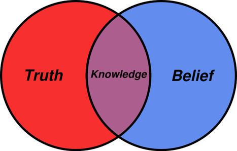 Was sind eigentlich Glaubenssätze (beliefs)? | via Hans J. Walter et friends | Kreativitätsdenken | Scoop.it
