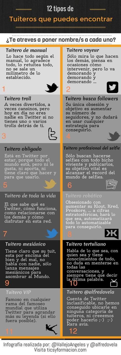 Doce clases de tuiteros que podemos encontrar en Twitter (infografía) | OTwitter ? | Scoop.it
