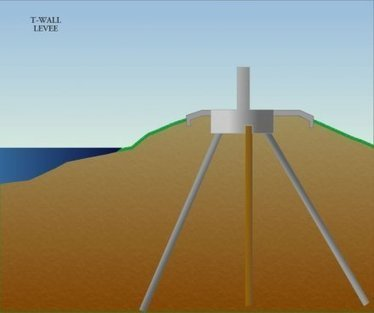 Current Levee Solutions - Strong Levees | Apes Awesome Levees | Scoop.it