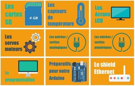 Tutos géniaux autour d'Arduino | Ressources pour la Technologie au College | Scoop.it