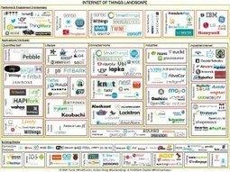 Making Sense Of The Internet OfThings | Social Health on line | Scoop.it