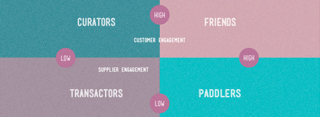 Mass Market Emotions :: MediaCom | Consumer behavior | Scoop.it