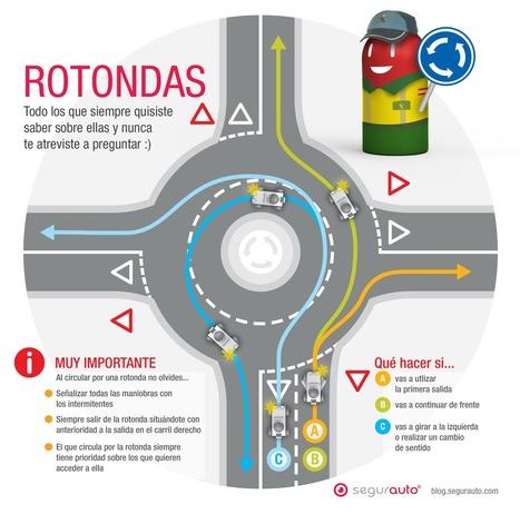 Infografía: Cómo circular en rotondas | Prevención de riesgos laborales, seguridad y salud | Scoop.it