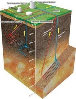 Geothermal: Hunting for heat energy, deep within Earth | Tetra Verde | Scoop.it