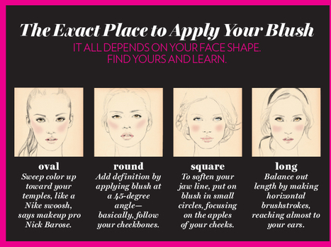 Blush and face shapes. | Beauty | Scoop.it