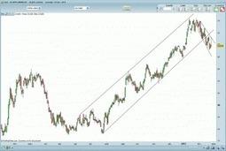 Sortie de canal pour la Générale | Trading-attitude | Scoop.it