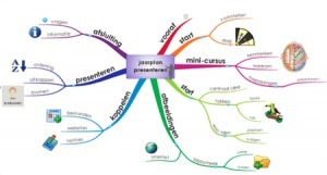 Gratis mindmap ideeënboek — Onderwijs Maak Je Samen | Leren met ICT | Scoop.it