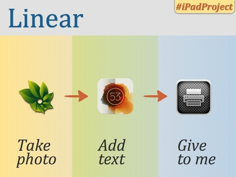 Technology with Intention | Multi-step projects with a single-task device | Page: 1 | Technology with Intention | ILearn with Ipads | Scoop.it