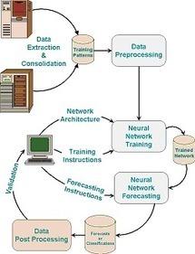 Investigación: entre la etnografía y la minería de datos (Big Data) | Las TIC y la Educación | Scoop.it