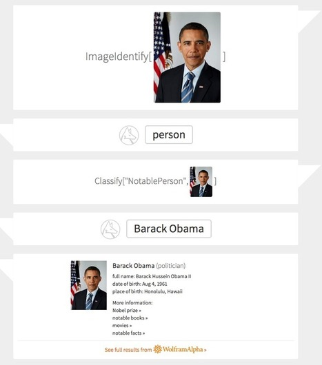L'outil en ligne Wolfram Alpha tente d'identifier ce que représente les images | François MAGNAN  Formateur Consultant | Scoop.it