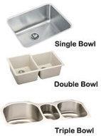 How to Choose a Kitchen Sink: Stainless Steel, Undermount, Drop in Kitchen Sinks | Choosing the Best Kitchen Sinks in Alpharetta | Scoop.it
