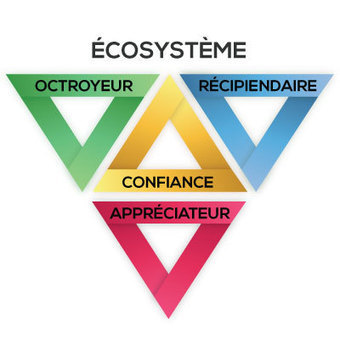 Les badges numériques et la révolution de l'apprentissage - OCE - L'Observatoire compétences-emplois | Innovation sociale et TIC | Scoop.it