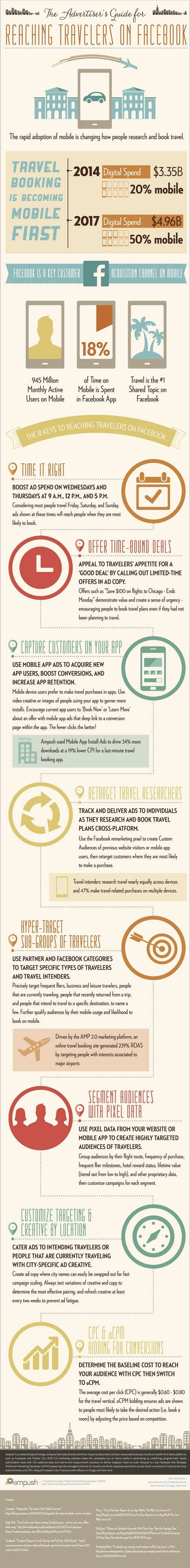 INFOGRAPHIC: Reaching Travelers on Facebook | Tourism Social Media | Scoop.it