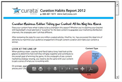HiveFire's Curation Habits Report Explains the Right Balance for More Page ... - ADOTAS | Content Marketing & Content Curation Tools For Brands | Scoop.it