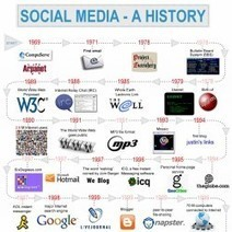 Social Media - A History | Visual.ly | Máster RRSS y AD UNED | Scoop.it