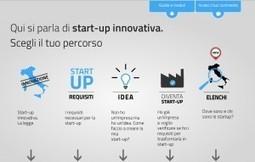 Startup e Parole Chiave per Ottenere Visibilità Online | Nicchie Emergenti | Scoop.it