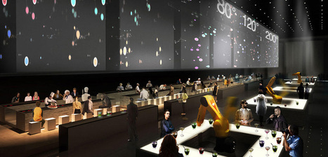 1.618 Paris | Sustainable Luxury | Dynamiques collaboratives | Scoop.it