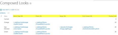 Create Custom Theme in SharePoint 2013 (Step-by-Step Tutorial) | Sharepoint | Scoop.it
