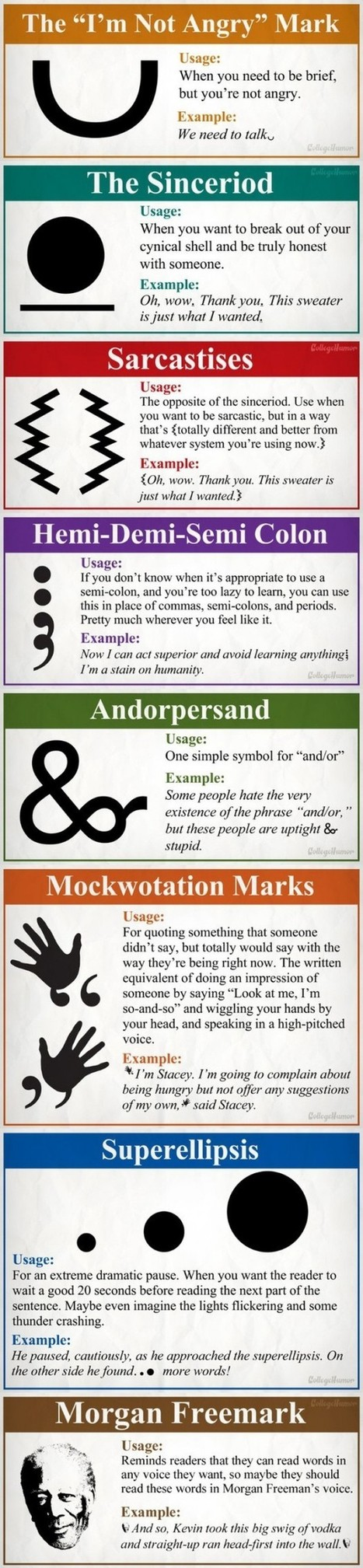 11 Infographics That Will Help You Improve Your Grammar and Spelling   English all over   Scoop.it