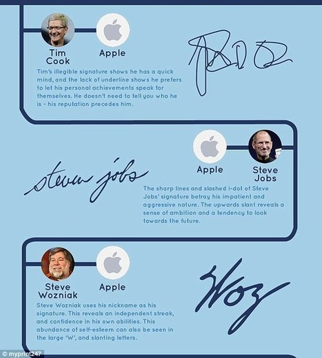 Infographic reveals what your signature says about you | Kickin' Kickers | Scoop.it
