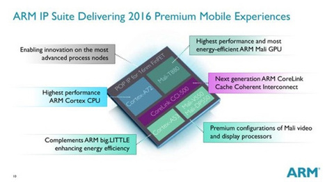 ARM Sets New Standard For The Devices, Announces Cortex-A72 CPU & Mali-T880 GPU | Mobile Phone News, Reviews & Offers | Scoop.it
