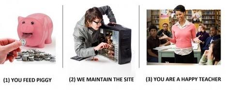 ISLCOLLECTIVE english | Interesting Web Sites | Scoop.it