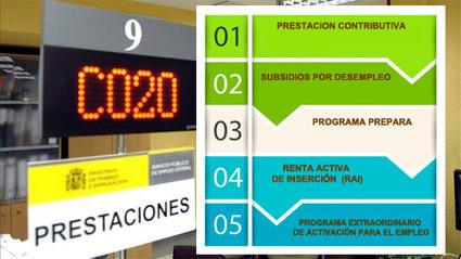 Guía de las prestaciones y ayudas por desempleo | Zamora Formación | Scoop.it